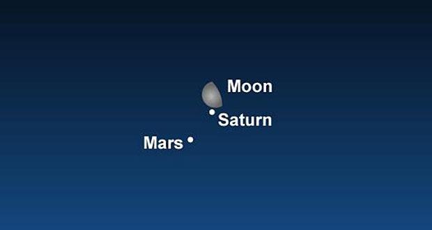 Este fin de semana conjunción de la Luna, Marte y Saturno